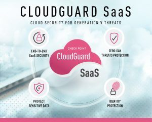 Check-Point-Cloudguard