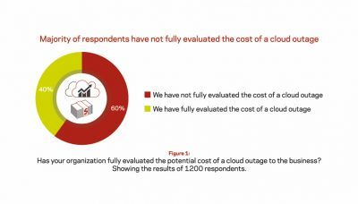 Veritas-Cost of cloud outage