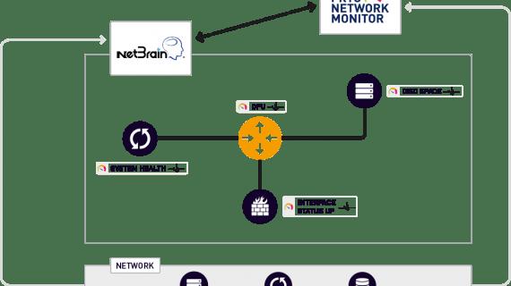 Uptime-Alliance als Grundlage für Netzwerkautomatisierung