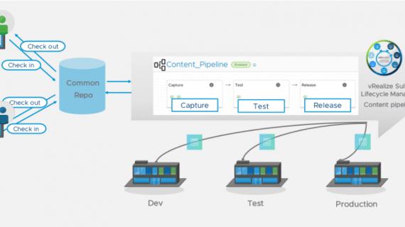Vmware vereinfacht Rechenzentrums- und Hybrid-Cloud-Umgebungen