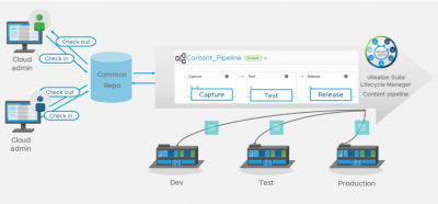 Vmware-vRealize-Lifecycle-manager