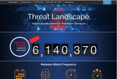 Watchguard-Internet-Security-Report-v2