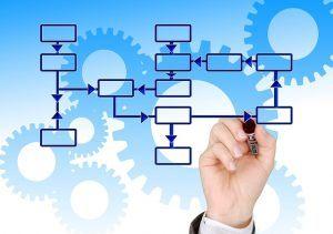 Digitale Zertifikate und Cloud-Assets gratis überwachen