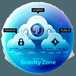 Bitdefender-gravityBox