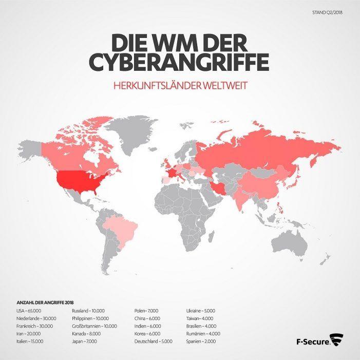 WM der Cyberangriffe