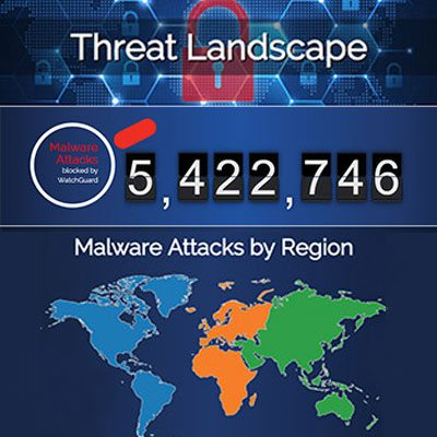 Watchguard-threat-landscape-screenshot_01