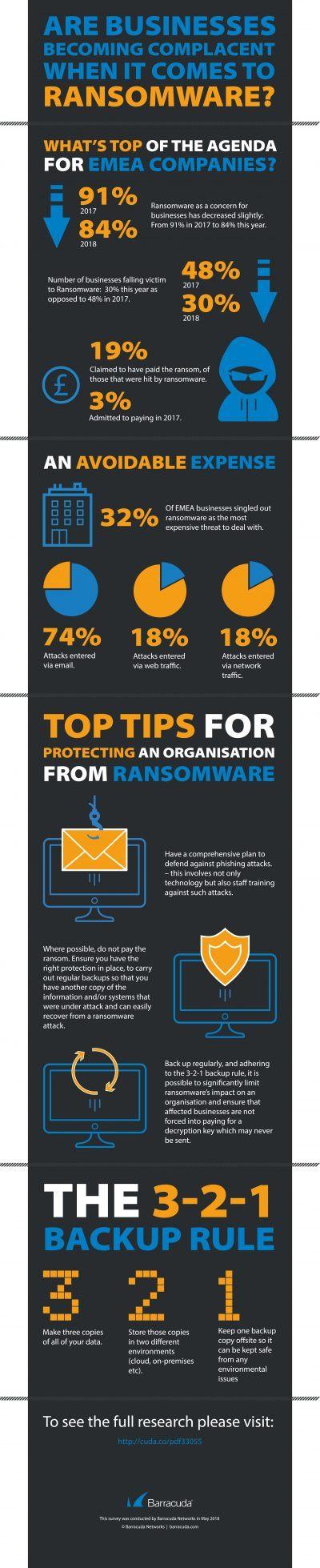 Barracuda-Infografik-Ransomware-v2