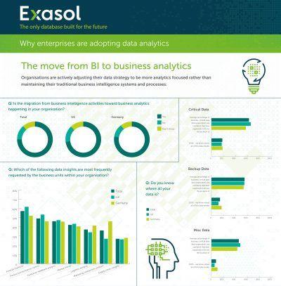 Exasol-BI-Data-Analytics-Studie-v1
