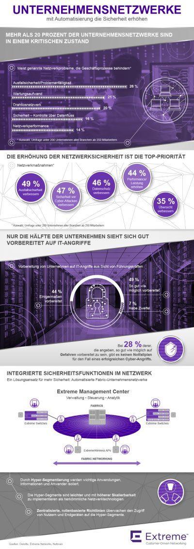 https://de.statista.com/infografik/15206/unternehmensnetzwerke