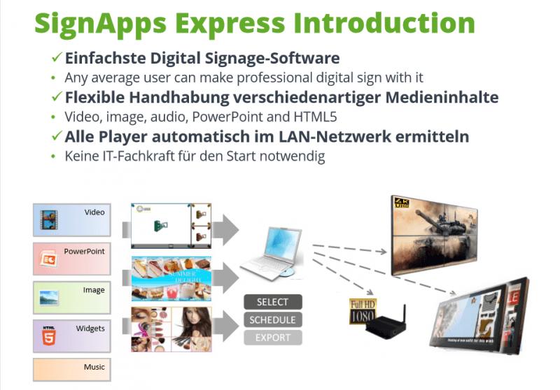 Iadea-Deutschland-Signapp-Express-Schulung