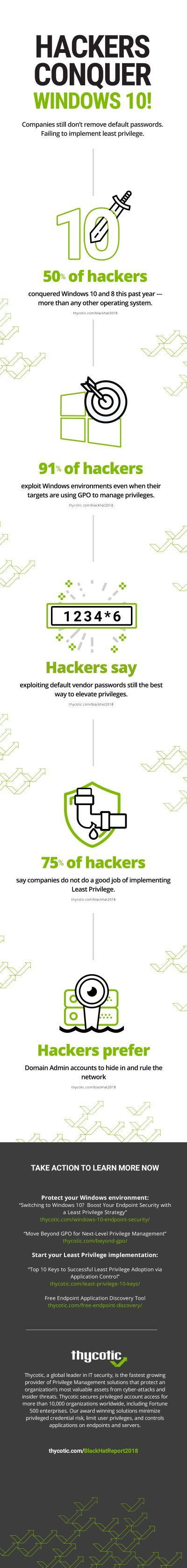 Thycotic-Black-Hat-Hacker-Report-2018