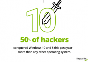 Thycotic-Hacker-Report