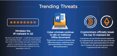 Watchguard_Internet_Security_Report_InfoGraphic_Q2_2018-v3