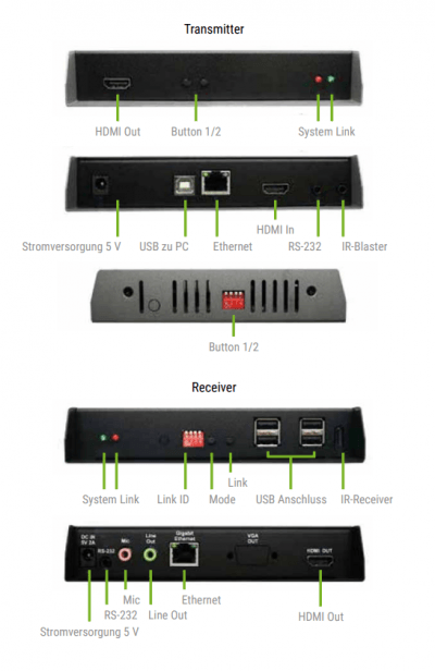 Digital-Signage-Broadcaster-IP: Der Alleskönner für Signale.