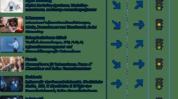 Merger&Aquisitions-Technnologie-Trends der DACH-Region