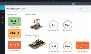 Splunk Industrial IoT (1)