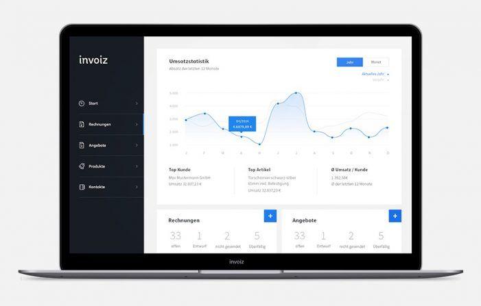 Erste deutsche Cloud-Software zum Mieten bei Amazon
