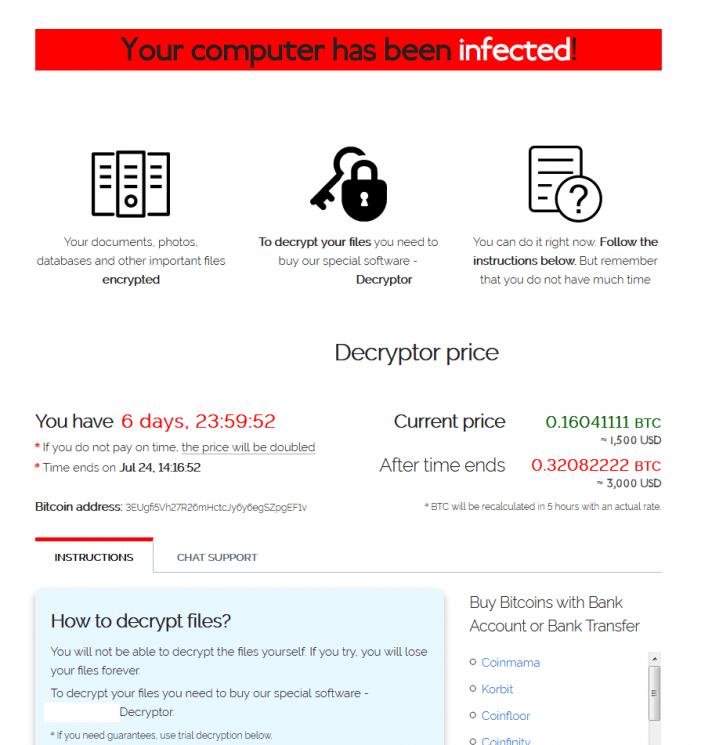 Ransomware versteckt sich hinter Bewerbungen
