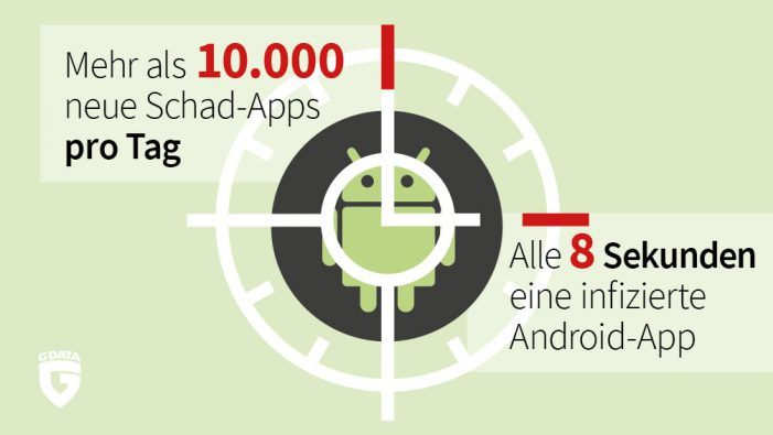 Keine Entspannung bei Android-Malware