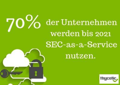 Security-as-a-Service boomt