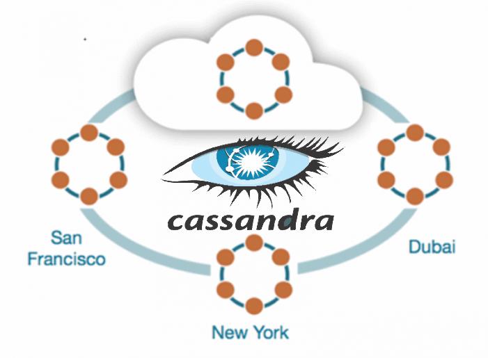 Ausfälle von Datacentern und Clouds abfangen