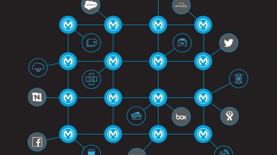 API-Plattform optimiert das Anwendungsnetzwerk von Unitymedia
